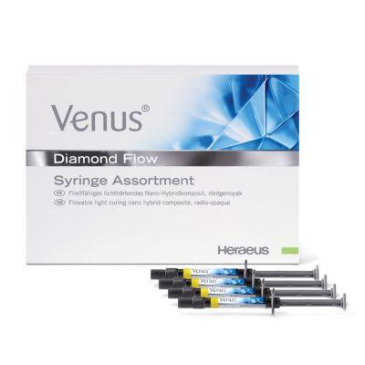 Venus Diamond Flow Syringe